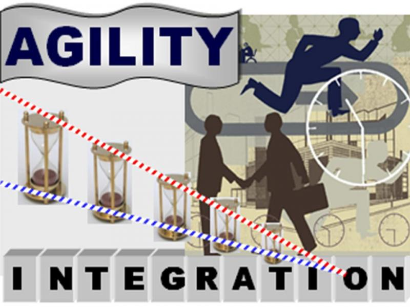 agility integration