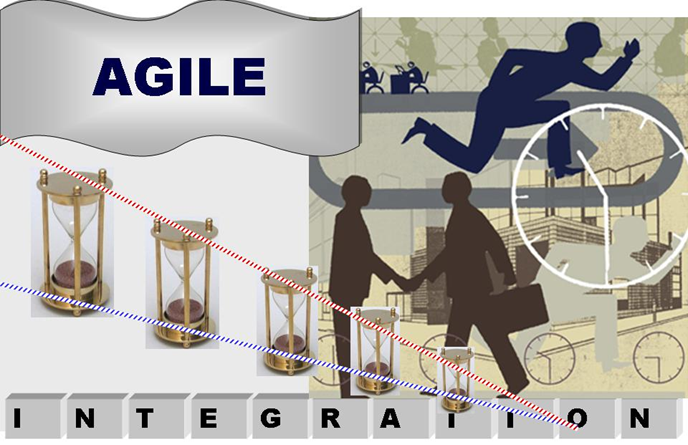 agile integration